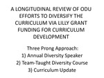 A Longitudinal Review of Ohio Dominican University efforts to Diversify the Curriculum