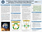 Amplifying Our Impact: Exploring Technology-Enhanced Approaches to Extraordinary Citizen Diplomacy