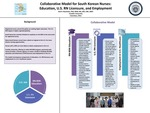 Collaborative Model for South Korean Nurses: Education, U.S. RN Licensure, and Employment