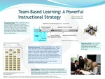 The Ultimate Flipped Classroom: Team-Based Learning by Matt Barclay