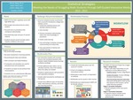 Statistical Strategies: Meeting the Needs of Struggling Math Students through Self-Guided Interactive Media by Nimet Alpay, Adam Reid, Caitlin Uttley, and Carolyn LeVally