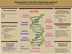 Assessment for Learning: A Systematic Approach