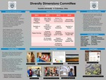 Diversity Dimensions Committee: A Historical Review by Barbara Carder and Sarah Gepper