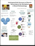 Anticipators Job Stressors of Nurses Returning to the Workplace: A Mixed Methodology
