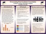 Overcoming Post-Graduate Uncertainty by Domonique Chapman