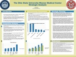 The Ohio State University Wexner Medical Center Strategic Analysis