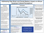 Addressing Rap Music and Social Media's Impact on African American Cultural Perceptions by Schneitta Howard
