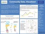 Community Data, Visualized by Sarah Goodman