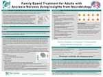 Family Based Treatment for Adults with Anorexia Nervosa Using Insights from Neurobiology