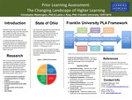 Prior Learning Assessment: The Changing Landscape of Higher Learning