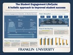 The Student Engagement LifeCycle: A Holistic Approach to Improved Student Success