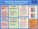 Realigning a Graduate Program