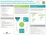 Ensuring University and Student Success Through an Outcome-Based and Data-Driven Education Ecosystem