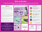 Girls on the Run: Longitudinal findinds inform transformational learning and leadership