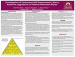 Investigation of Continuous Self-Improvement, Worry, Assertive, Aggressive, & Passive Interaction Styles